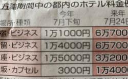 【ビジネスホテルで6万超え】東京五輪期間中の驚きの都内ホテル値上げ!