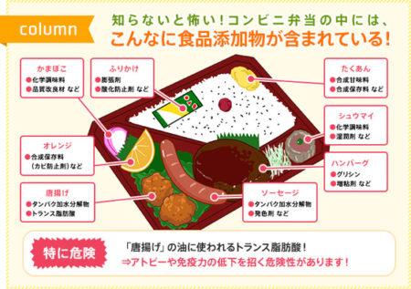 """【健康】食品に「添加物」が含まれているか """"判別"""" する方法が話題に!"""