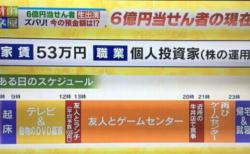 【宝くじ】6億円当選者の生活をご覧ください