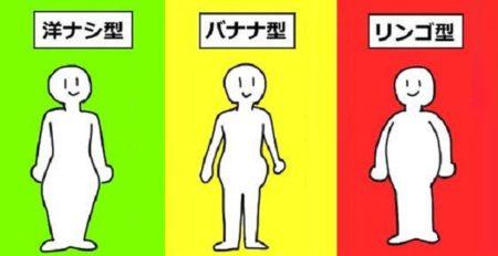 【体型別ダイエット】自分に体型を理解してからやるダイエット法が痩せやすい「洋ナシ型はスクワット、りんご型は腹筋・・
