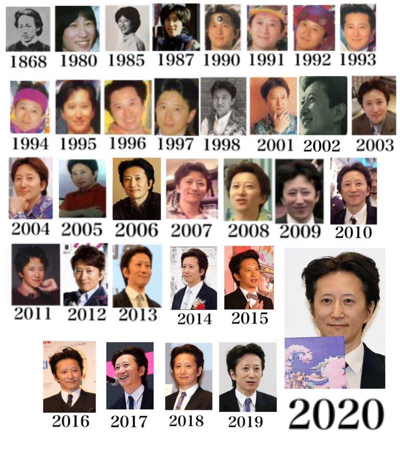 【2020年最新版】荒木飛呂彦先生の現在
