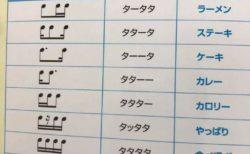 【音楽】最強の「リズム譜」の覚え方がコレだ!