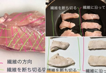 【裏ワザ】全農公式さん、安価な鶏むね肉をおいしく食べる切り方を実証・公開し大反響!