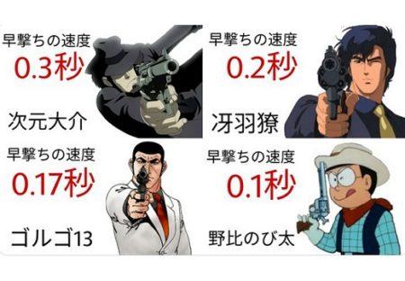 【w】野比のび太の天才的射撃センスが話題「おじさん3人よりすごい」