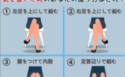 【当たってる?!】「気を抜いた時の座り方6つのうちどれ?」性格診断が話題(・∀・)