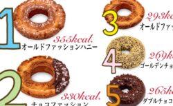 【意外!?】「ミスドの定番商品、高カロリー・低カロリーランキング」が話題に